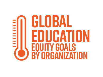 Global Education Equity Goals by Organization